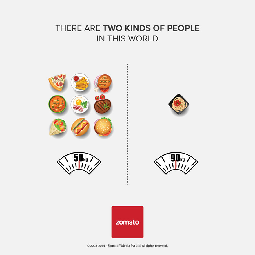 two-kinds-of-people-project-infographics-zomato-2
