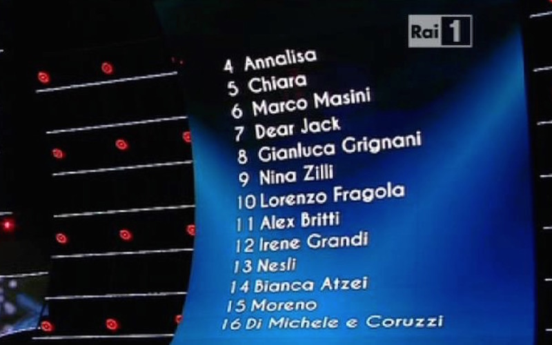 Classifica-finale-Festival-di-Sanremo-2015