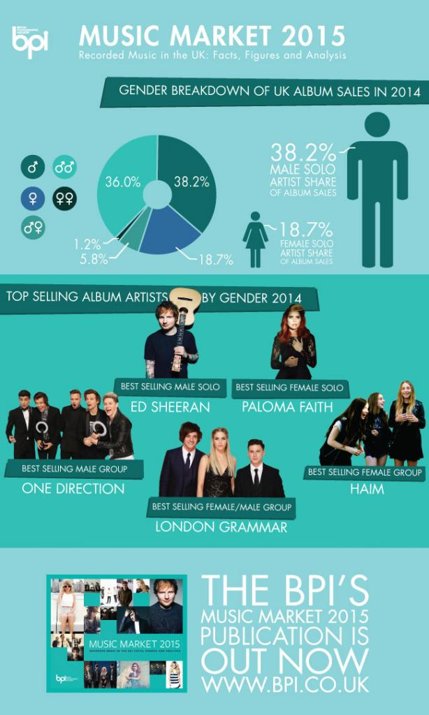 Gender-Infographic-Website-small